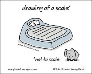 ScaleNotToScale